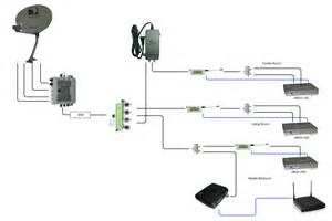 directv swm installation diagram directv swm wiring diagram directv swm installation guide