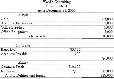 wallpaper balance sheet sle format