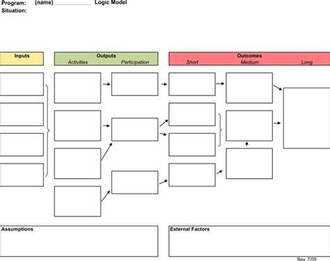 Logic Model Template Cyberuse Logic Model Template Word