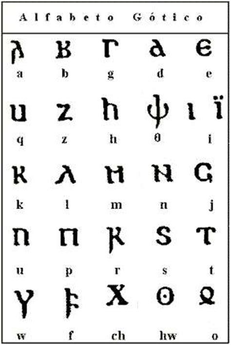 que se oponian a los avances y conquistas de los originarios de el alfabeto gotico engel gothick fotolog