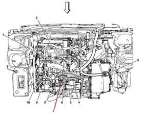 engine diagram 2004 saturn vue engine free engine image for user manual