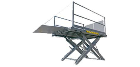 overhead door pittsburgh overhead door company pittsburgh pa garage door repair