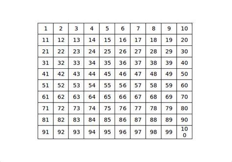 sample hundreds chart templates   ms word