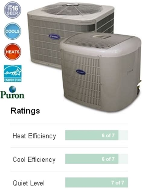 carrier comfort series heat pump heat pumps