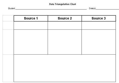 data table template blank data chart images