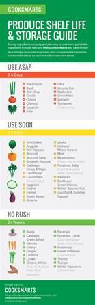 meal plan for savings cook smarts