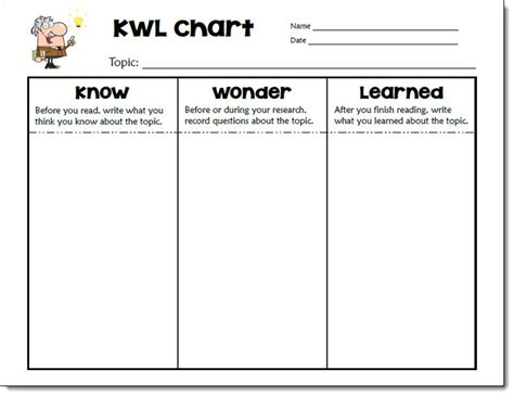 kwl chart template icy roads safer texts teaching and charts
