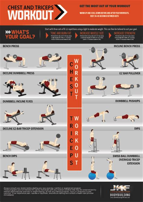 october workout printable chest and triceps workout pdf