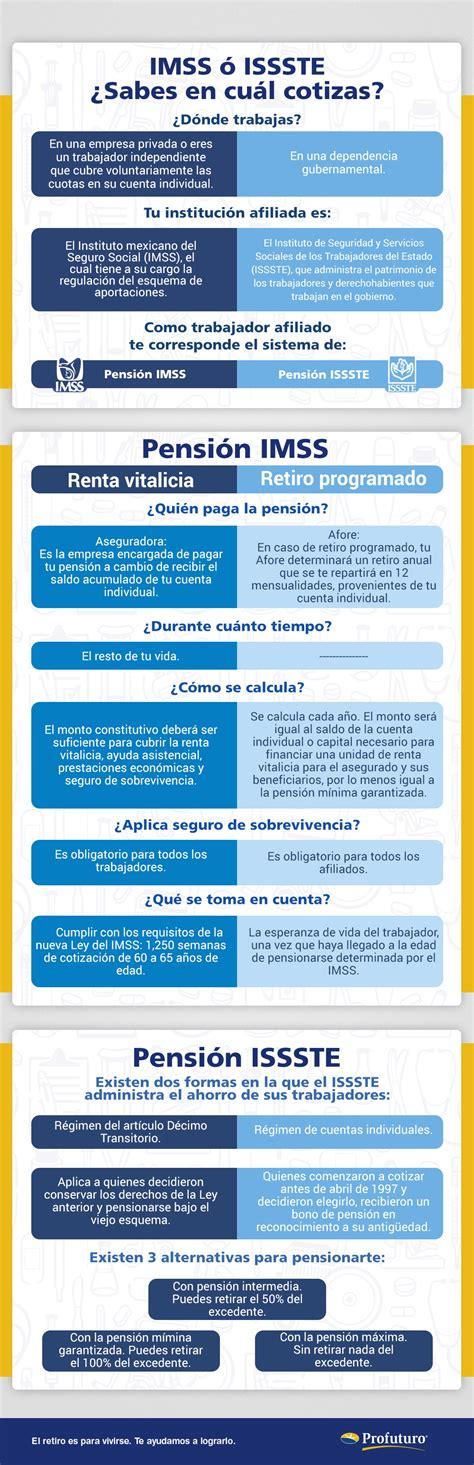 ley imss 2015 ley del seguro social 2015 en mexico