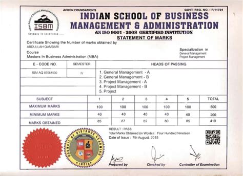 Pm Certificate And Mba by Mba Sheets