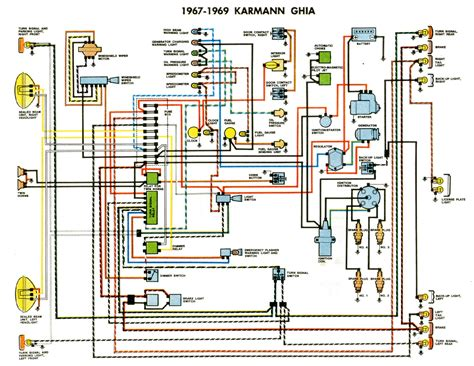 wire diagram 1995 harley davidson dyna wiring diagrams