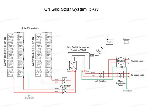 grid tied or net metering solar power system solar
