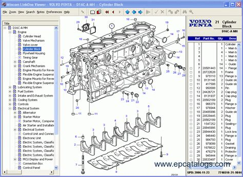 volvo truck parts catalog online volvo penta epc ii spare parts catalog engines