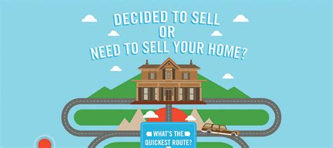decided to sell or need to sell your house infographic