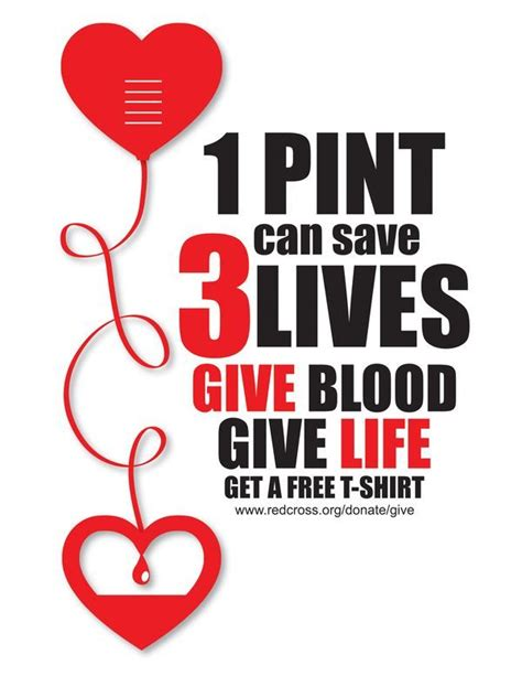 Donate Charity For Free With A Simple Click On Clicknow by Donating Blood Posters Search Projects To Try