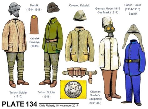 ottoman army uniforms ottoman uniforms ww1 ottoman army uniforms