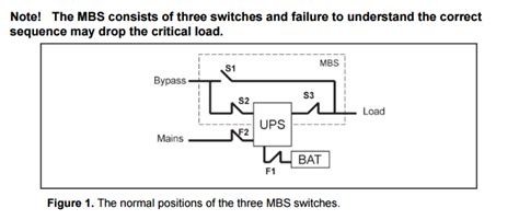 ups bypass diagram choice image how to guide and refrence
