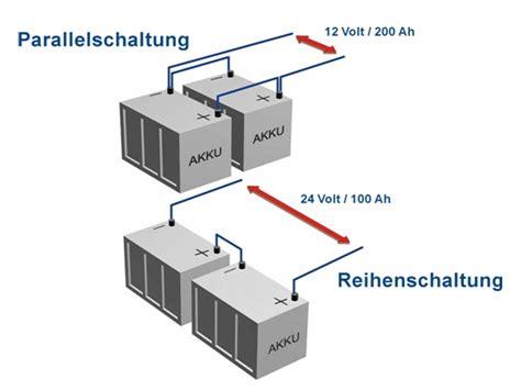 wann ist eine batterie voll geladen shop oeko energie solarbatterien auswahl