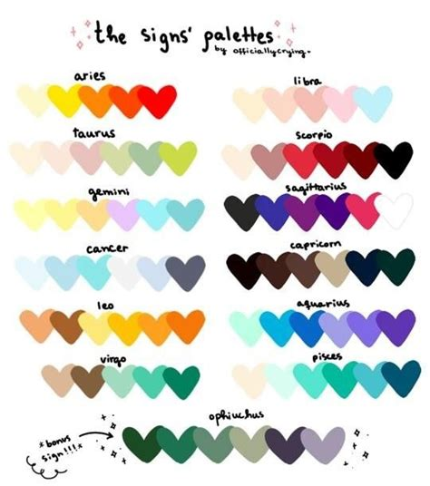 astrology colors color astrology 28 images related keywords suggestions