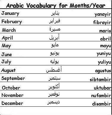 islamic words of comfort arabic months of the year arab pinterest arabic