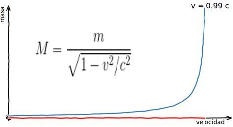 la ecuacin jams resuelta 8434423553 ecos del futuro