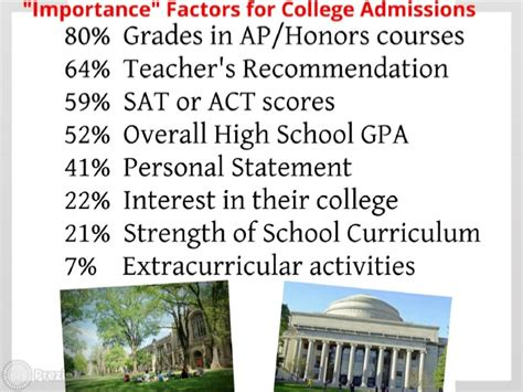 College Application Essay Meme Tips On The College Admission And Application Process For High School