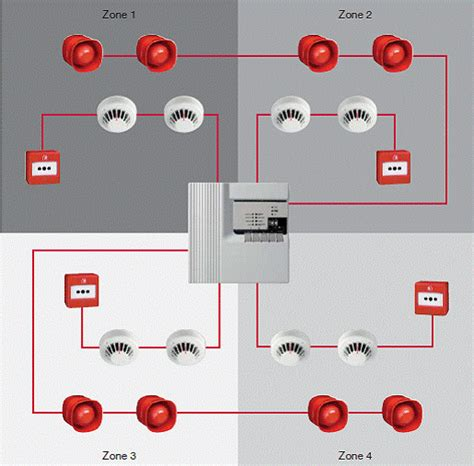 100 wiring diagram for alarm sounder wiring