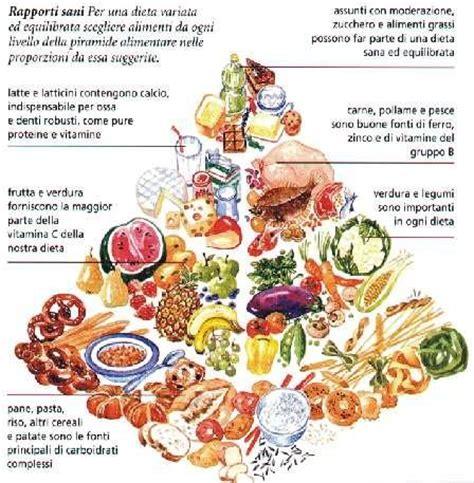 regime alimentare per diabetici mamme domani la dieta mediterranea allunga la vita