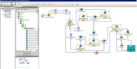 workflow solution altiris workflow solution fyre consulting ag