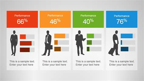 Employee Skills Powerpoint Template Slidemodel Performance Appraisal Ppt Templates Free