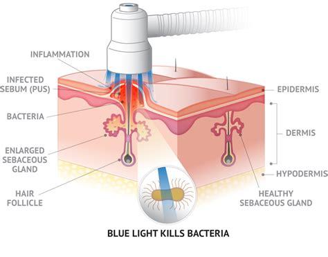 what is led light therapy what is led light therapy skin envy studio
