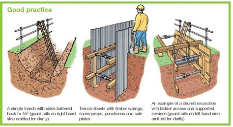 contractor imprisoned excavation pp construction safety news desk