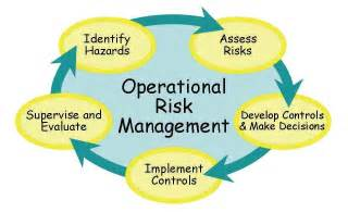 operational risk policy template marine corps installations east gt staff offices gt safety