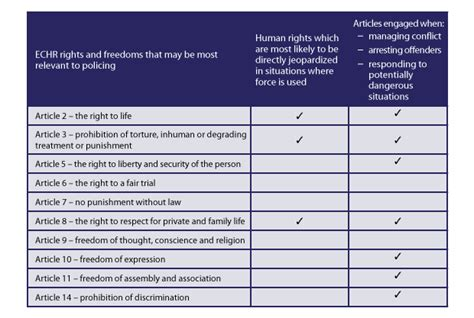how many sections are there on a safety data sheet legal framework