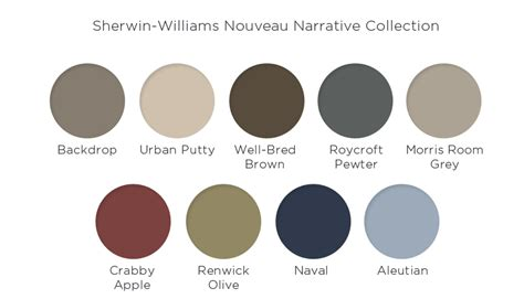 sherwin williams color of the year 2016 life on summerhill 2016 color forecast