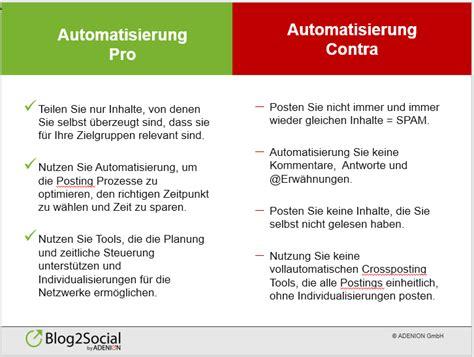 Detox Pro Und Contra by Die Wichtigsten Social Media F 252 R Marketing Und