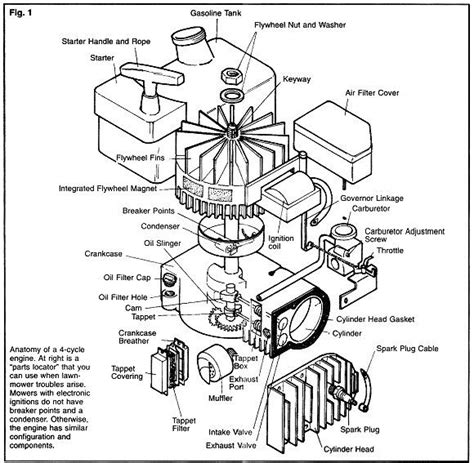 honda small engine illustrated service manual by cycle soft issuu amazon com kawasaki lawn mower engine manual small engines repair lawn mower