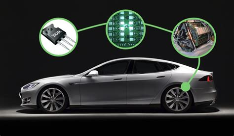 Tesla In A In A Tesla Model S There Is No Igbt Packaging Trick
