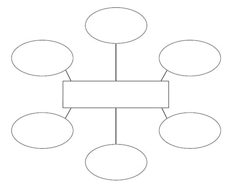 spider map graphic organizer sorting using the web style graphic organizer