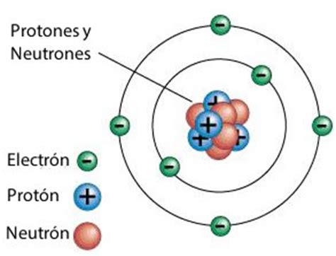 modelo atmico de rutherford wikipedia los modelos at 243 micos 187 tp laboratorio qu 237 mico