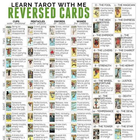 printable tarot cards esl 2 pages 8 5 x 11 inches this full color pdf printable