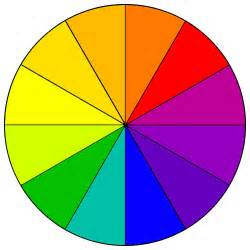 12 color wheel color theory for designers creating your own color
