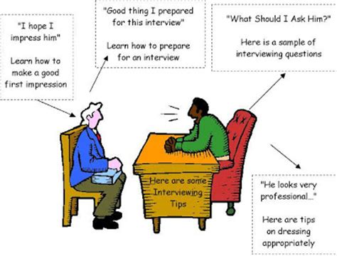 What Type Of Questions Asked In Personal For Mba by Get Ajob Questions Seekers Way To Employment