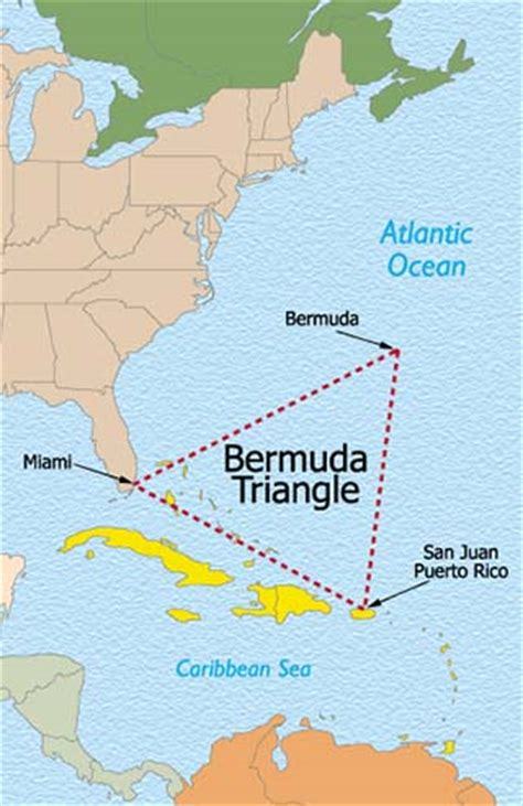 bermuda facts capital city currency flag language