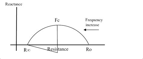capacitor infinite resistance view image