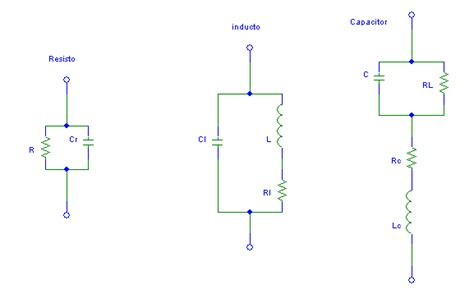 impedance of resistor and capacitor real resistors capacitors and inductors applet showing frequency response