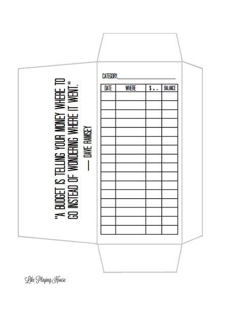 budget envelope template envelope budget template