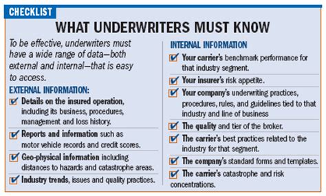 what is underwriting when buying a house what is underwriting when buying a house 28 images how the mortgage loan process