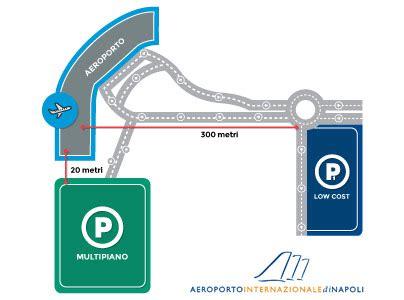parcheggio porto di napoli parcheggi ufficiali aeroporto di napoli capodichino nap