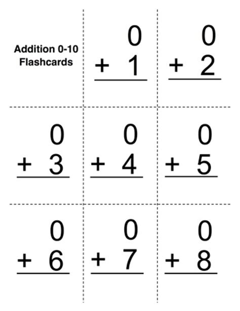 addition flash card template math flashcards udl strategies